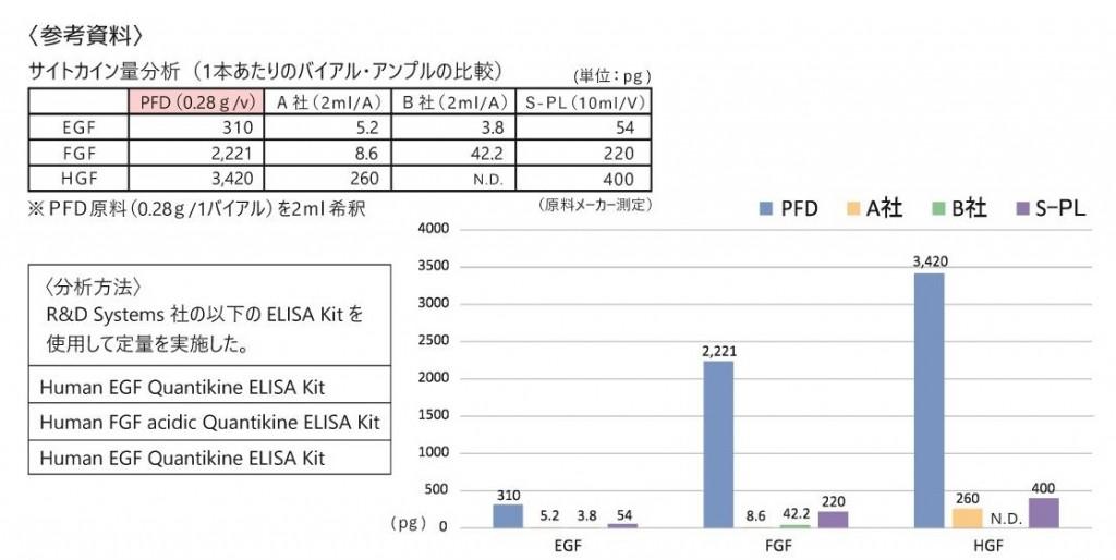 pfd%e3%83%97%e3%83%a9%e3%82%bb%e3%83%b3%e3%82%bf%e7%b2%89%e6%9c%ab%e5%95%86%e5%93%81%e8%aa%ac%e6%98%8e2-%e3%82%b3%e3%83%94%e3%83%bc