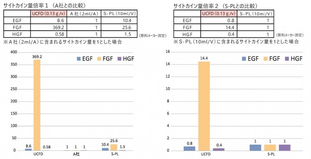 ucfd%e8%87%8d%e5%b8%af%e7%b2%89%e6%9c%ab%e5%95%86%e5%93%81%e8%aa%ac%e6%98%8e2-%e3%82%b3%e3%83%94%e3%83%bc-2