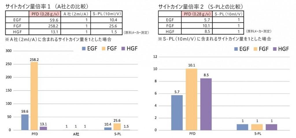 pfd%e3%83%97%e3%83%a9%e3%82%bb%e3%83%b3%e3%82%bf%e7%b2%89%e6%9c%ab%e5%95%86%e5%93%81%e8%aa%ac%e6%98%8e2-%e3%82%b3%e3%83%94%e3%83%bc-2
