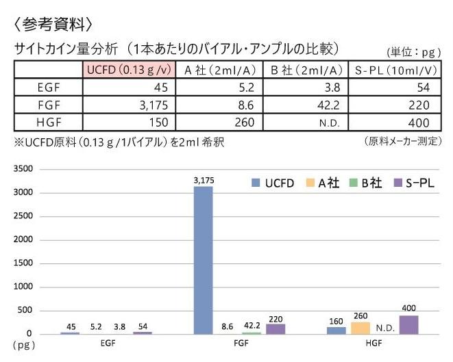 ucfd%e8%87%8d%e5%b8%af%e7%b2%89%e6%9c%ab%e5%95%86%e5%93%81%e8%aa%ac%e6%98%8e2-%e3%82%b3%e3%83%94%e3%83%bc